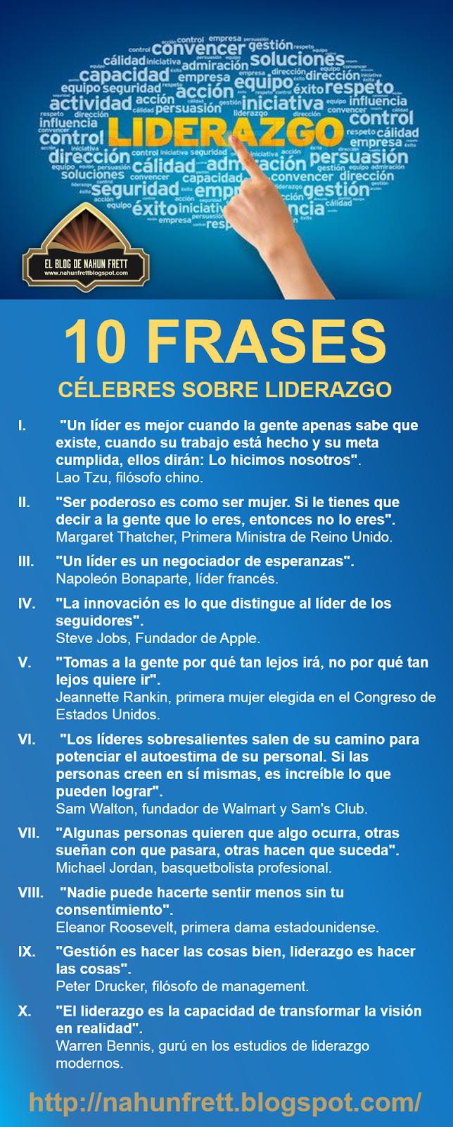 Xavier Mármol Blum 10 Frases Célebres Sobre Liderazgo