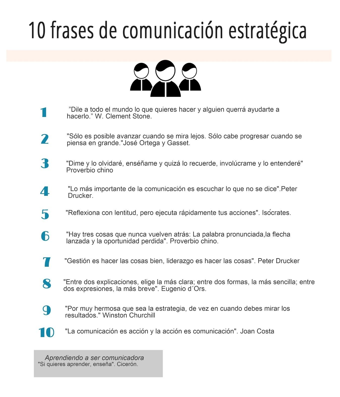 10 Frases De Comunicación Estratégica Xavier Mármol Blum